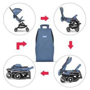 Besrey Capsule Stroller Designed for Airplane Cabinet One Hand Open/Fold desigh Convertible Baby Carriage - Blue